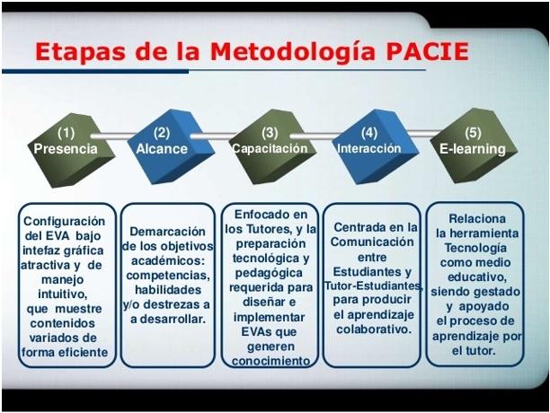metodologia_pacie_rc
